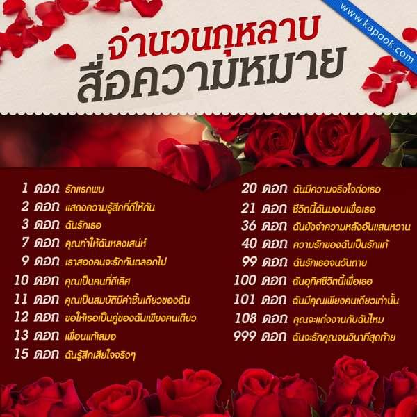 バラの花の本数の説明