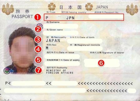 パスポートの写真のページ