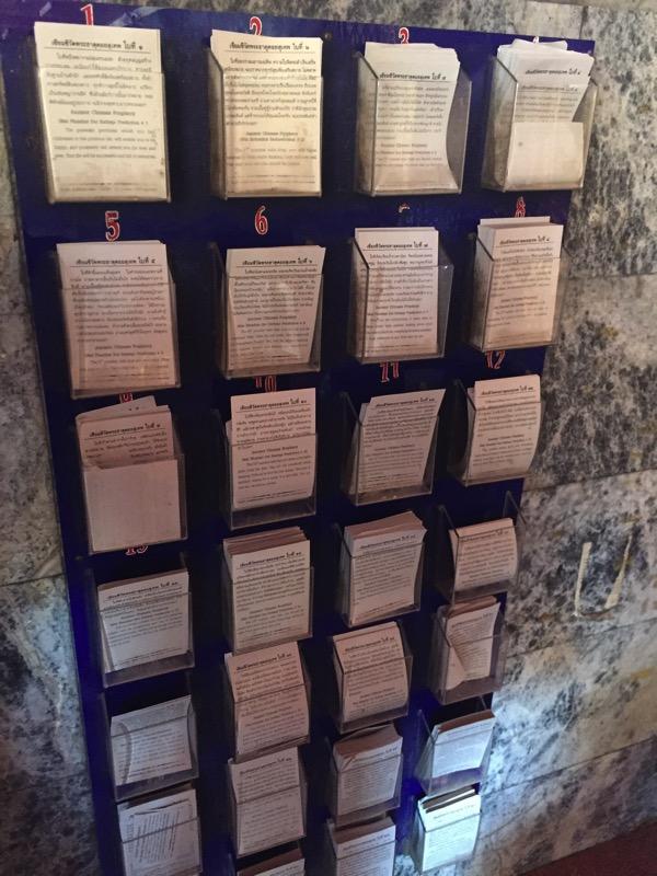 ドイステープ寺院のおみくじの番号の紙