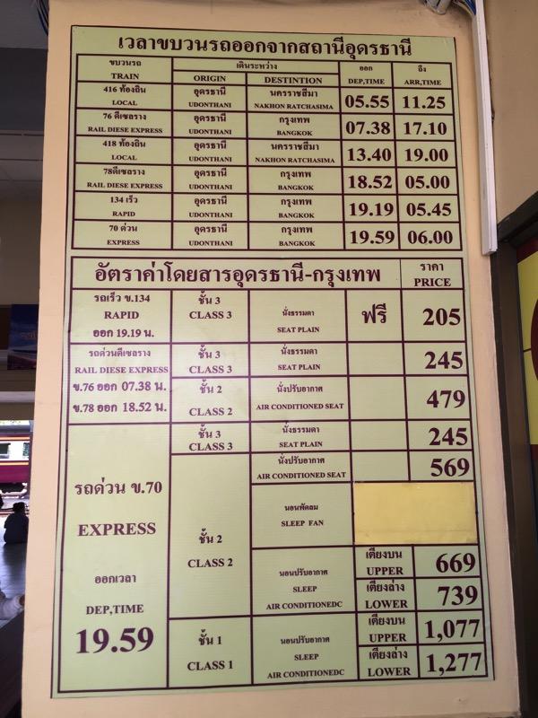タイ国鉄ウドンタニ駅のバンコク行き電車の時刻表