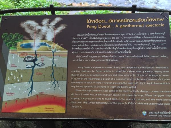 ポーンドゥアット森林公園の間欠泉の説明