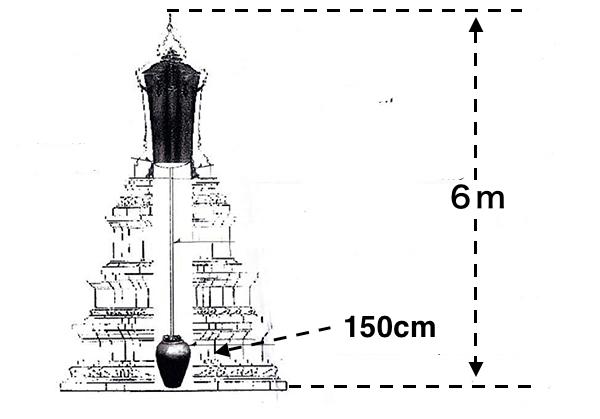 プラソークといわれるの骨壷塔