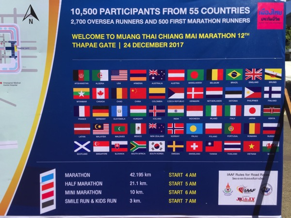 チェンマイマラソン参加国
