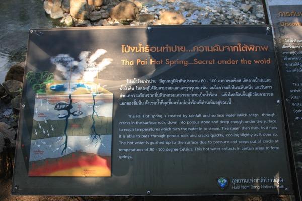 ター・パーイ温泉の説明板