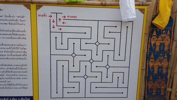 ワット・ジェットリンに設置された迷路の地図