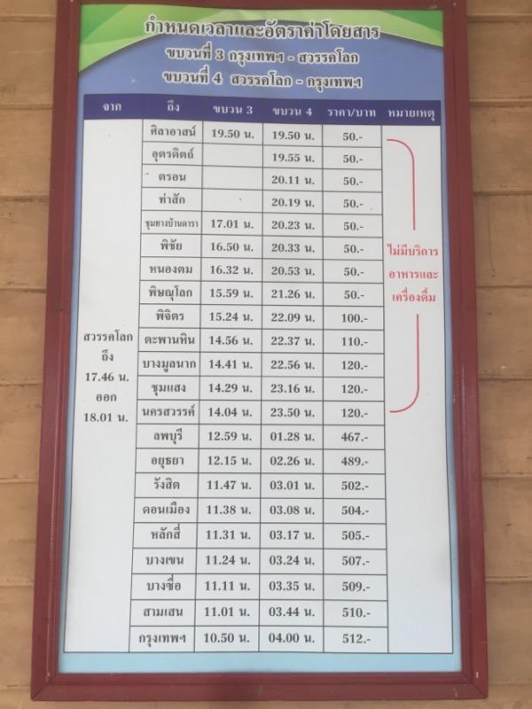 サワンカローク駅に貼ってある時刻表